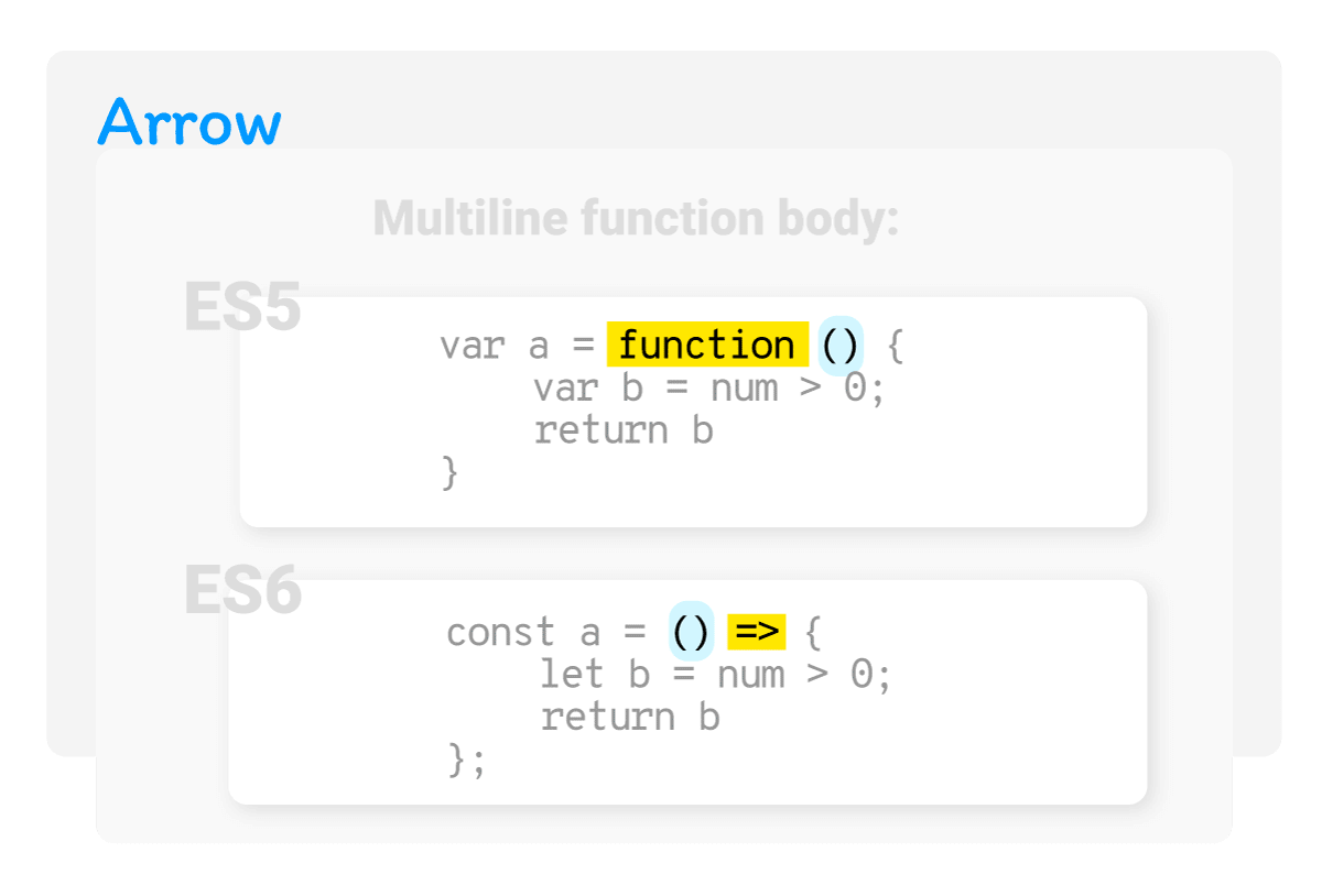 No parameters, multi-line function body